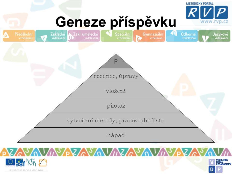 Geneze příspěvku P recenze, úpravy vložení pilotáž vytvoření metody, pracovního listu nápad