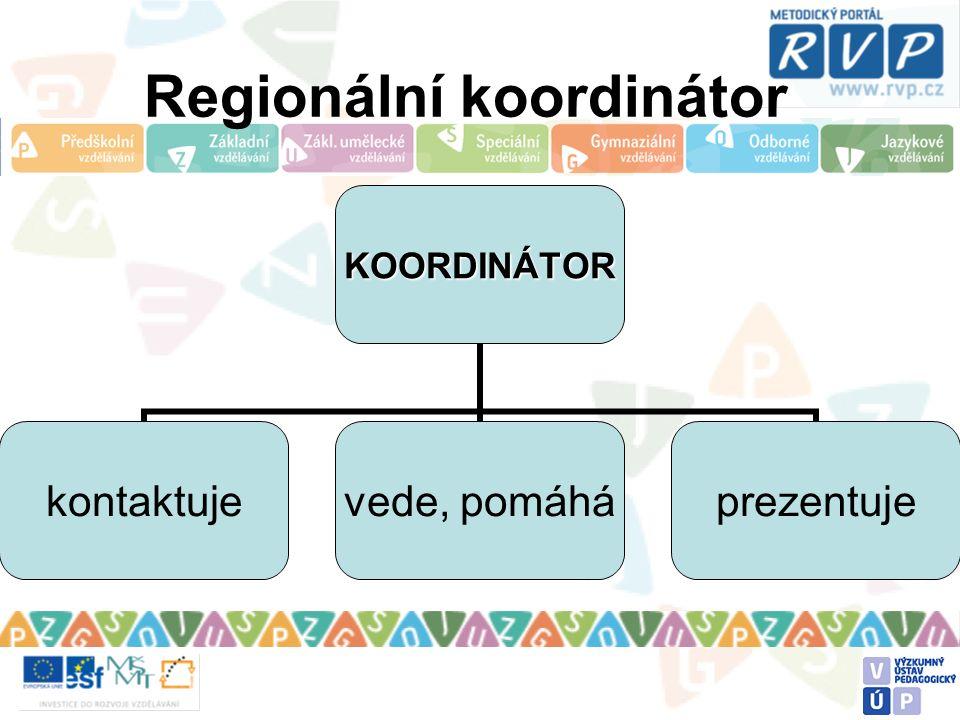 Regionální koordinátorKOORDINÁTOR kontaktujevede, pomáháprezentuje