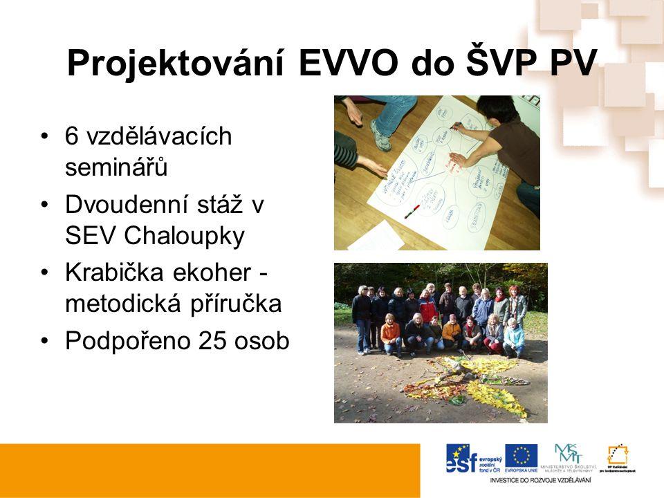 Projektování EVVO do ŠVP PV 6 vzdělávacích seminářů Dvoudenní stáž v SEV Chaloupky Krabička ekoher - metodická příručka Podpořeno 25 osob