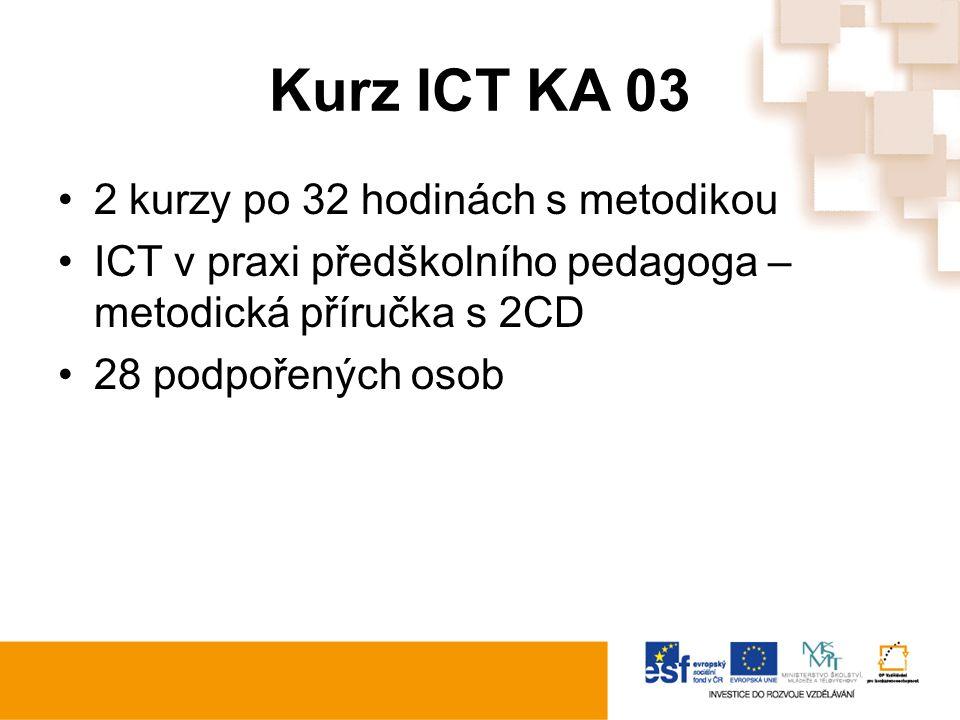 Kurz ICT KA 03 2 kurzy po 32 hodinách s metodikou ICT v praxi předškolního pedagoga – metodická příručka s 2CD 28 podpořených osob