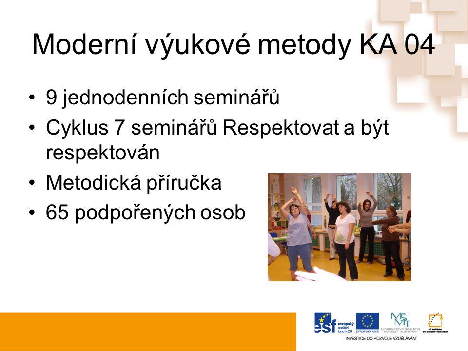 Moderní výukové metody KA 04 9 jednodenních seminářů Cyklus 7 seminářů Respektovat a být respektován Metodická příručka 65 podpořených osob