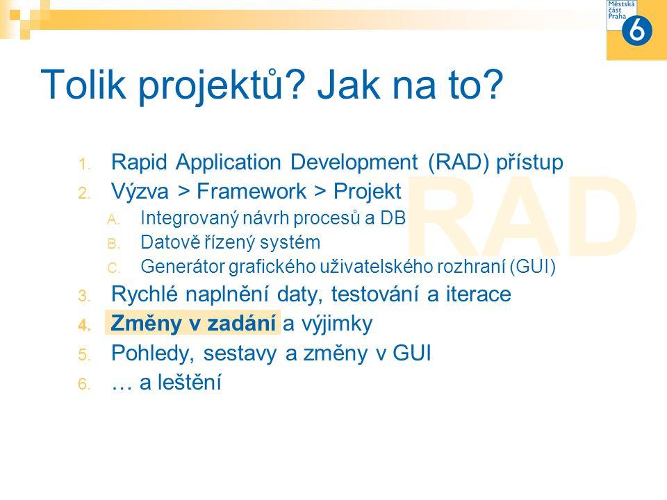 Tolik projektů. Jak na to. 1. Rapid Application Development (RAD) přístup 2.