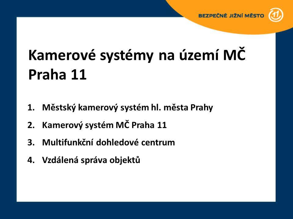 Kamerové systémy 1.Městský kamerový systém hl.