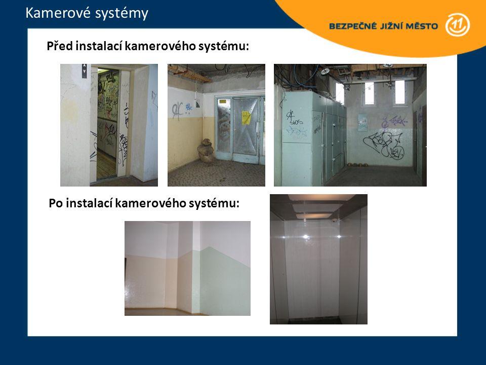 Před instalací kamerového systému: Kamerové systémy Po instalací kamerového systému: