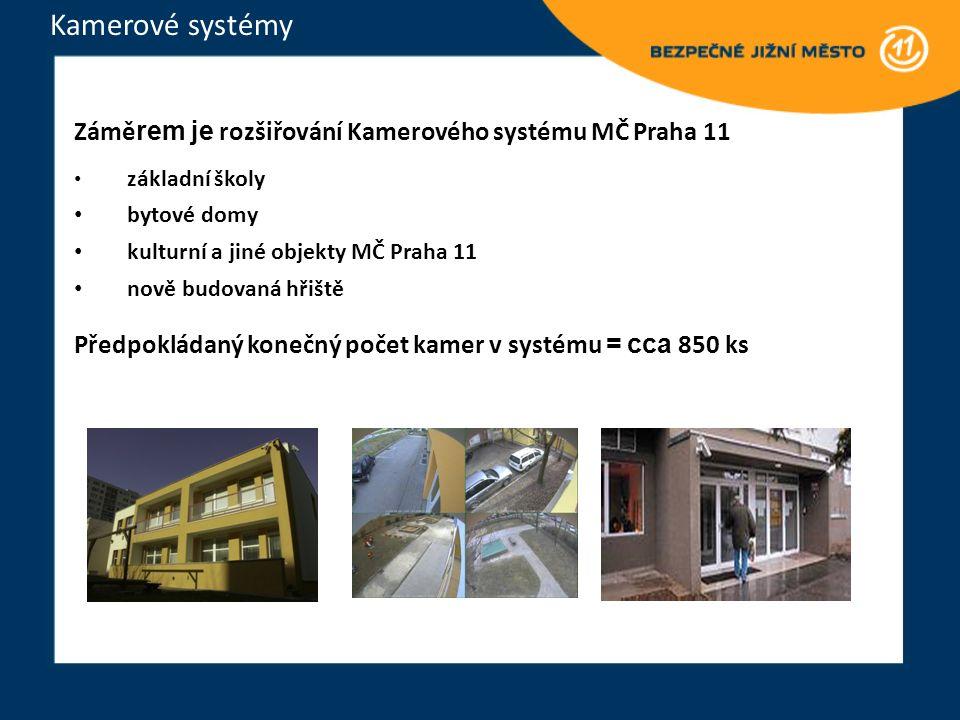 Funkční mechanismus KS MČ Praha 11 Kamerové systémy