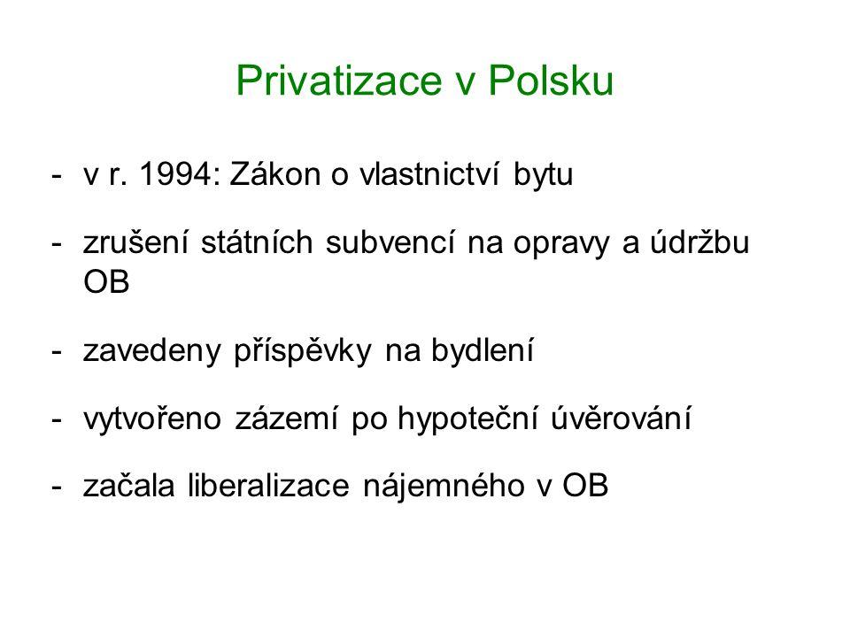 Privatizace v Polsku -v r.