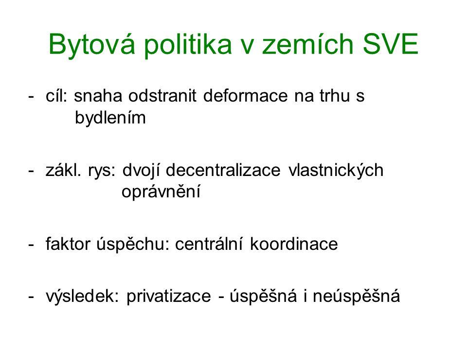 Bytová politika v zemích SVE -cíl: snaha odstranit deformace na trhu s bydlením -zákl.