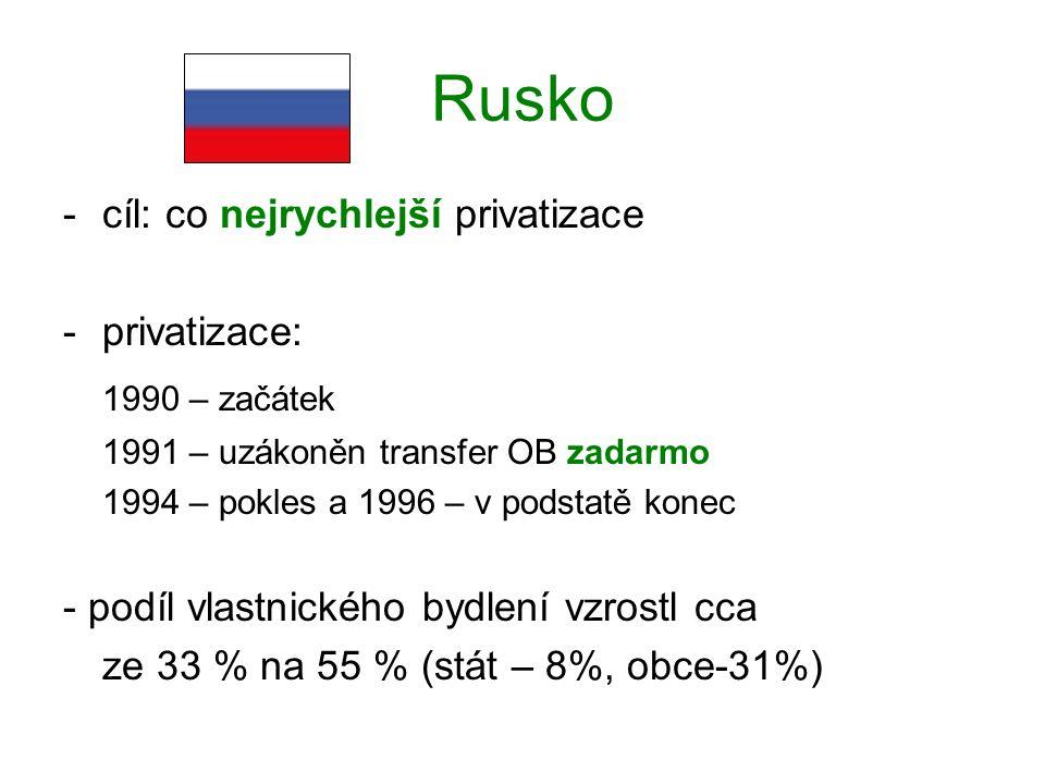 Rusko -cíl: co nejrychlejší privatizace -privatizace: 1990 – začátek 1991 – uzákoněn transfer OB zadarmo 1994 – pokles a 1996 – v podstatě konec - podíl vlastnického bydlení vzrostl cca ze 33 % na 55 % (stát – 8%, obce-31%)