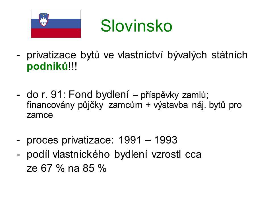 Slovinsko -privatizace bytů ve vlastnictví bývalých státních podniků!!.