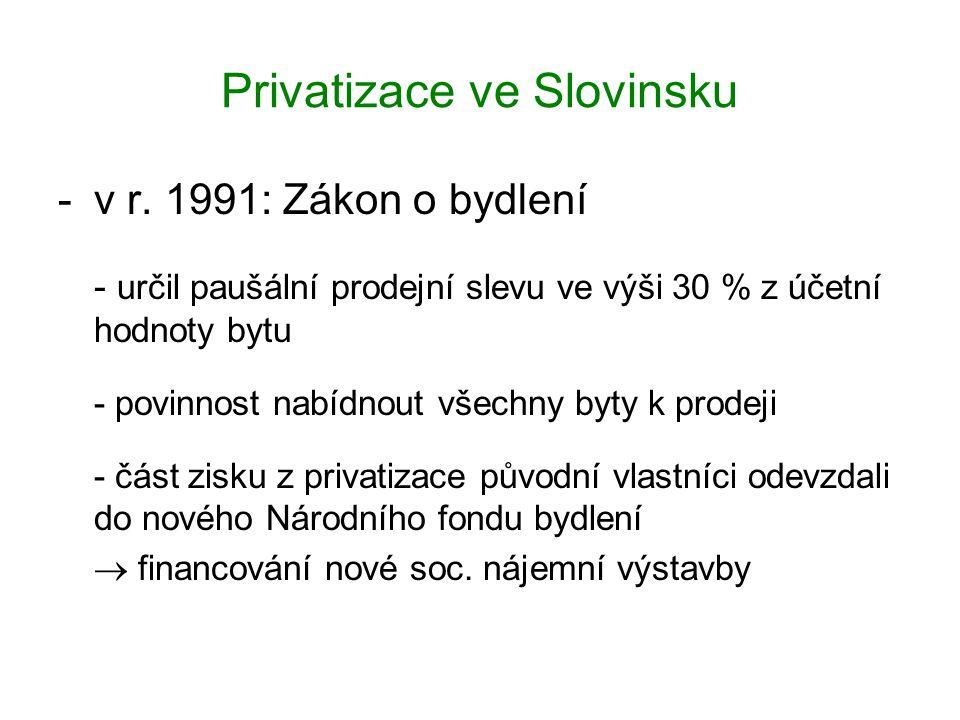Privatizace ve Slovinsku -v r.