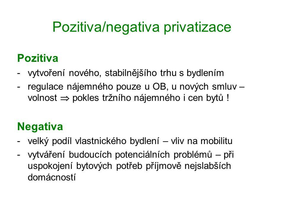 Pozitiva/negativa privatizace Pozitiva -vytvoření nového, stabilnějšího trhu s bydlením -regulace nájemného pouze u OB, u nových smluv – volnost  pokles tržního nájemného i cen bytů .