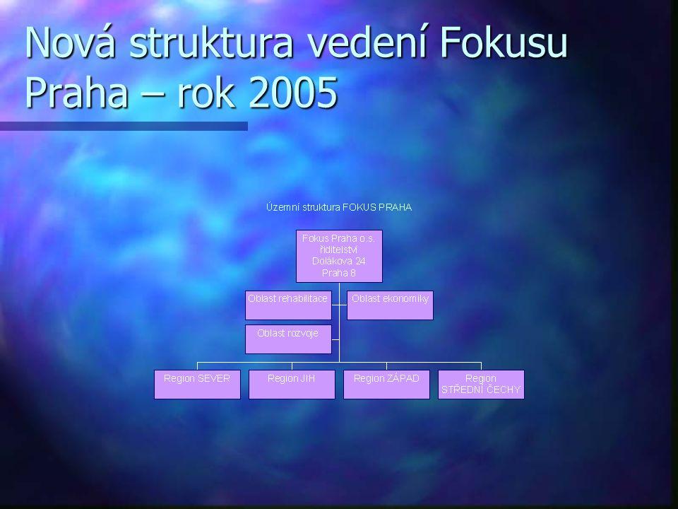 Nová struktura vedení Fokusu Praha – rok 2005