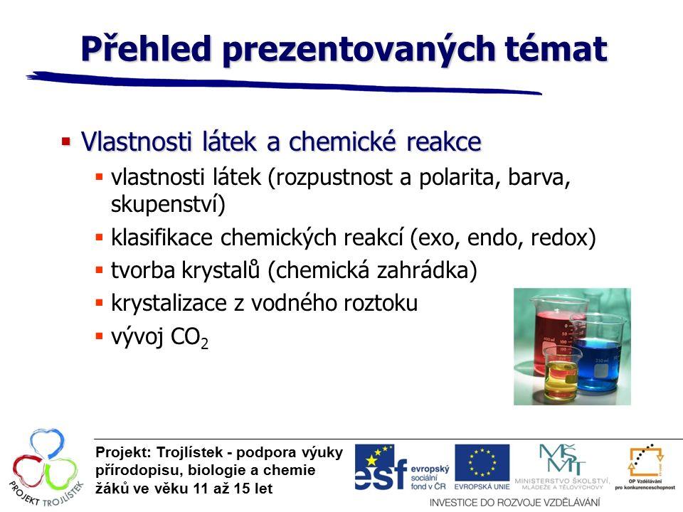 Přehled prezentovaných témat Projekt: Trojlístek - podpora výuky přírodopisu, biologie a chemie žáků ve věku 11 až 15 let  Vlastnosti látek a chemické reakce  vlastnosti látek (rozpustnost a polarita, barva, skupenství)  klasifikace chemických reakcí (exo, endo, redox)  tvorba krystalů (chemická zahrádka)  krystalizace z vodného roztoku  vývoj CO 2