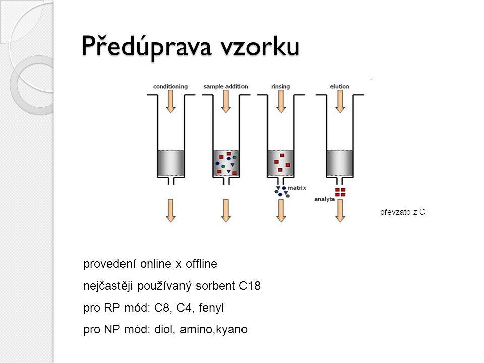 Předúprava vzorku převzato z C provedení online x offline nejčastěji používaný sorbent C18 pro RP mód: C8, C4, fenyl pro NP mód: diol, amino,kyano