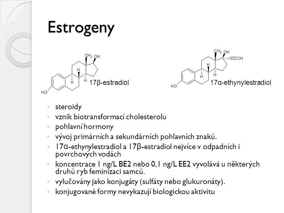 Estrogeny steroidy vznik biotransformací cholesterolu pohlavní hormony vývoj primárních a sekundárních pohlavních znaků. 17 α -ethynylestradiol a 17 β