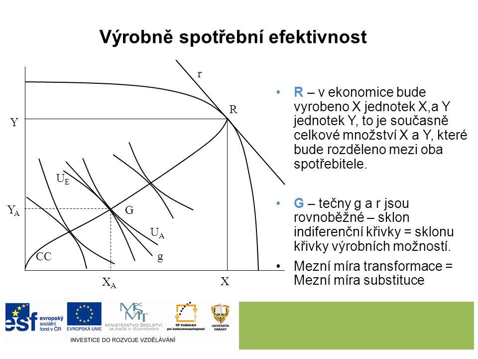 Výrobně spotřební efektivnost R – v ekonomice bude vyrobeno X jednotek X,a Y jednotek Y, to je současně celkové množství X a Y, které bude rozděleno mezi oba spotřebitele.