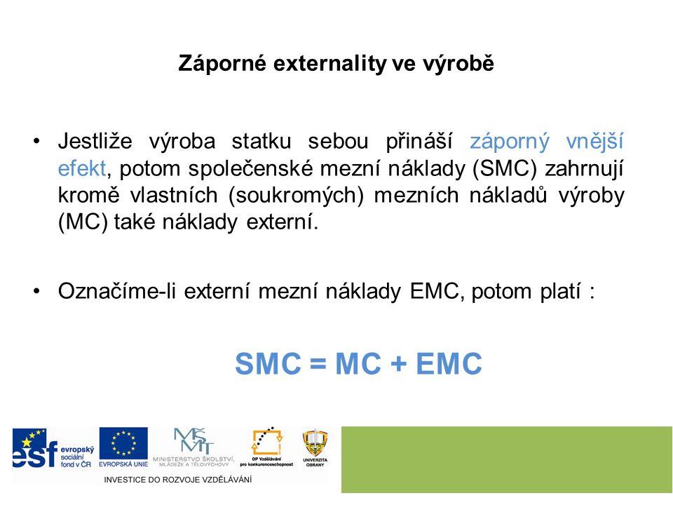 Záporné externality ve výrobě Jestliže výroba statku sebou přináší záporný vnější efekt, potom společenské mezní náklady (SMC) zahrnují kromě vlastních (soukromých) mezních nákladů výroby (MC) také náklady externí.