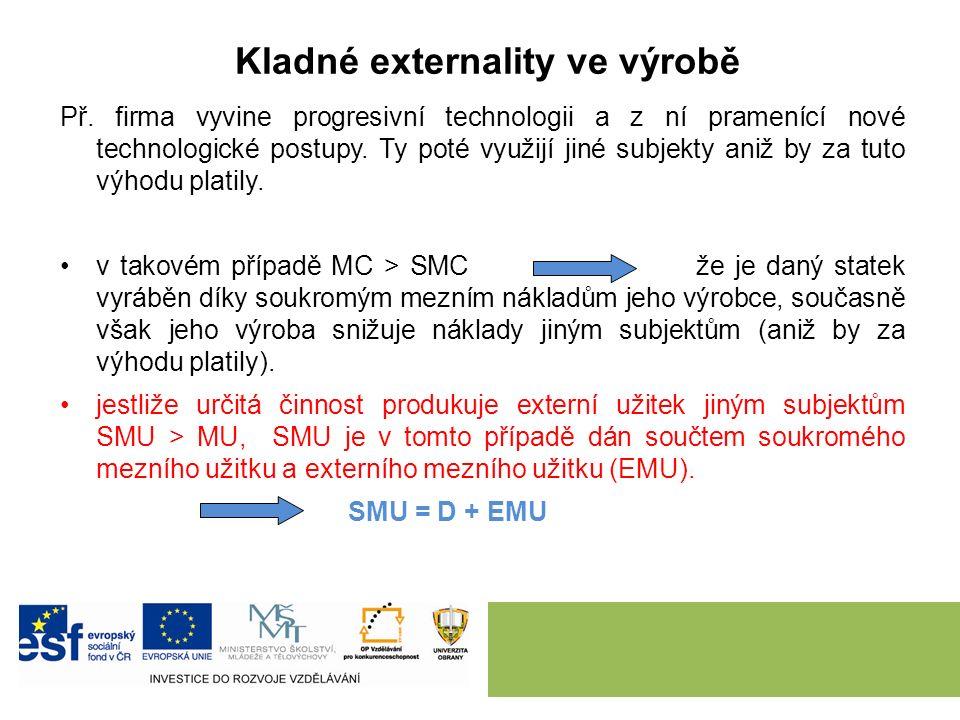 Kladné externality ve výrobě Př.