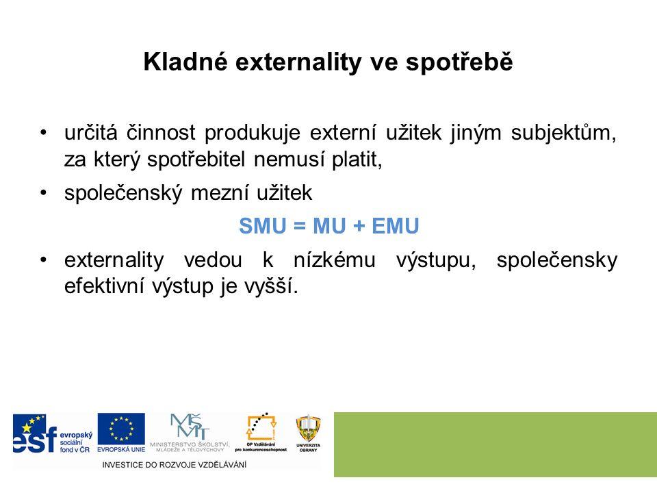 určitá činnost produkuje externí užitek jiným subjektům, za který spotřebitel nemusí platit, společenský mezní užitek SMU = MU + EMU externality vedou k nízkému výstupu, společensky efektivní výstup je vyšší.