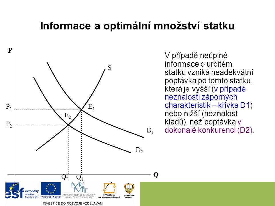 Informace a optimální množství statku V případě neúplné informace o určitém statku vzniká neadekvátní poptávka po tomto statku, která je vyšší (v případě neznalosti záporných charakteristik – křivka D1) nebo nižší (neznalost kladů), než poptávka v dokonalé konkurenci (D2).