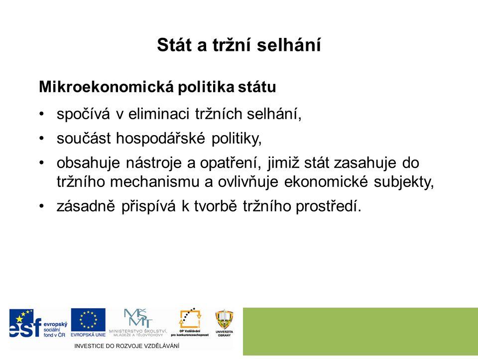 Mikroekonomická politika státu spočívá v eliminaci tržních selhání, součást hospodářské politiky, obsahuje nástroje a opatření, jimiž stát zasahuje do tržního mechanismu a ovlivňuje ekonomické subjekty, zásadně přispívá k tvorbě tržního prostředí.