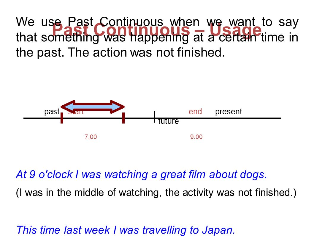 Past Simple – Usage We use Past Simple when we want to say that one thing happened after another.