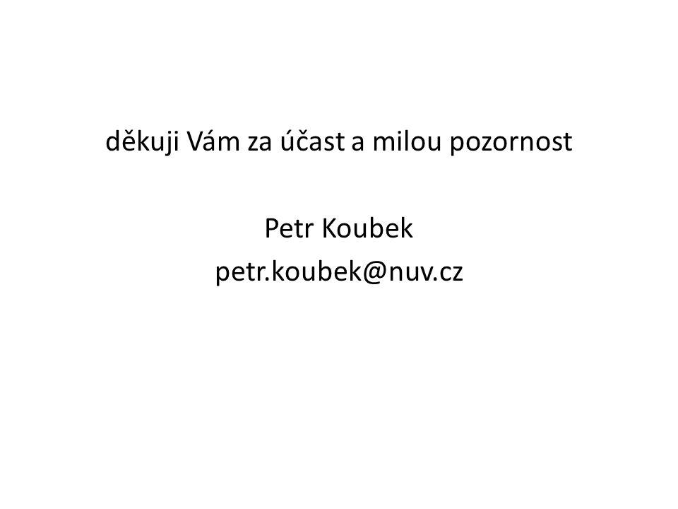 děkuji Vám za účast a milou pozornost Petr Koubek petr.koubek@nuv.cz