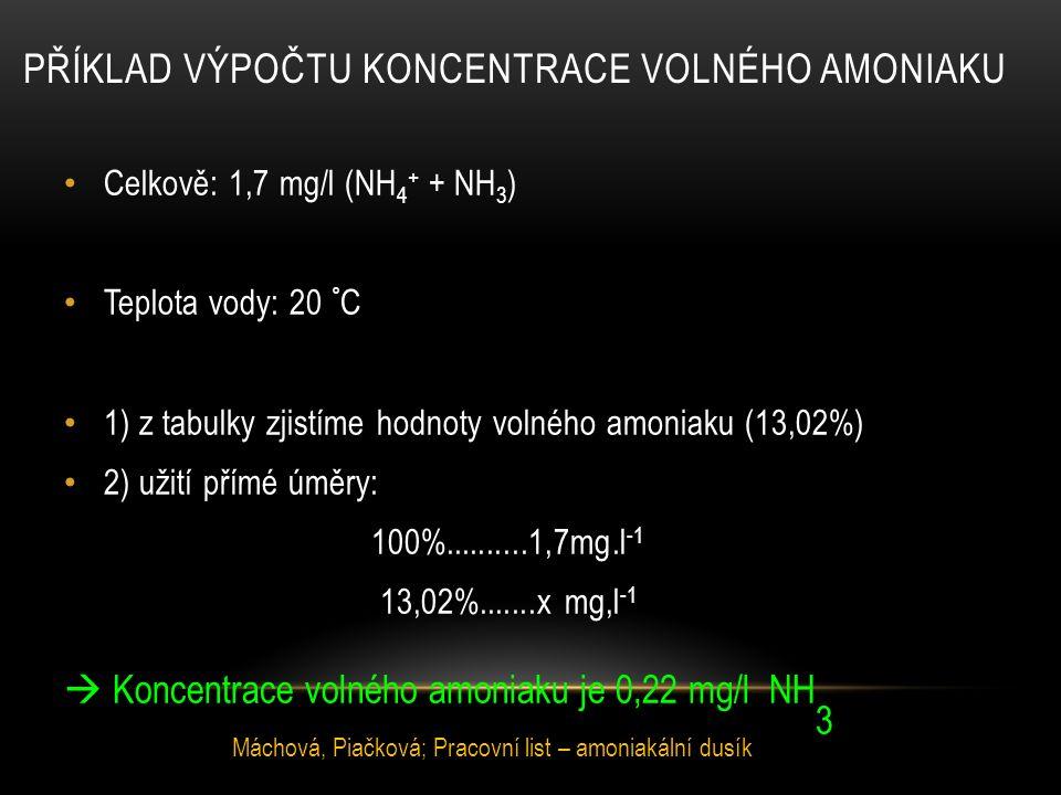 PŘÍKLAD VÝPOČTU KONCENTRACE VOLNÉHO AMONIAKU Celkově: 1,7 mg/l (NH 4 + + NH 3 ) Teplota vody: 20 ° C 1) z tabulky zjistíme hodnoty volného amoniaku (1