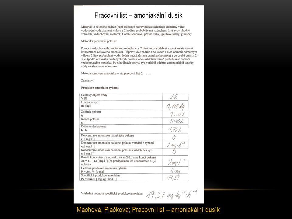 Pracovní list – amoniakální dusík Máchová, Piačková; Pracovní list – amoniakální dusík