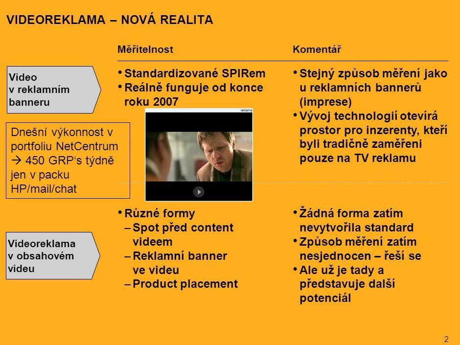 2 VIDEOREKLAMA – NOVÁ REALITA Video v reklamním banneru Videoreklama v obsahovém videu MěřitelnostKomentář Standardizované SPIRem Reálně funguje od konce roku 2007 Stejný způsob měření jako u reklamních bannerů (imprese) Vývoj technologií otevírá prostor pro inzerenty, kteří byli tradičně zaměřeni pouze na TV reklamu Různé formy –Spot před content videem –Reklamní banner ve videu –Product placement Žádná forma zatím nevytvořila standard Způsob měření zatím nesjednocen – řeší se Ale už je tady a představuje další potenciál Dnešní výkonnost v portfoliu NetCentrum  450 GRP's týdně jen v packu HP/mail/chat