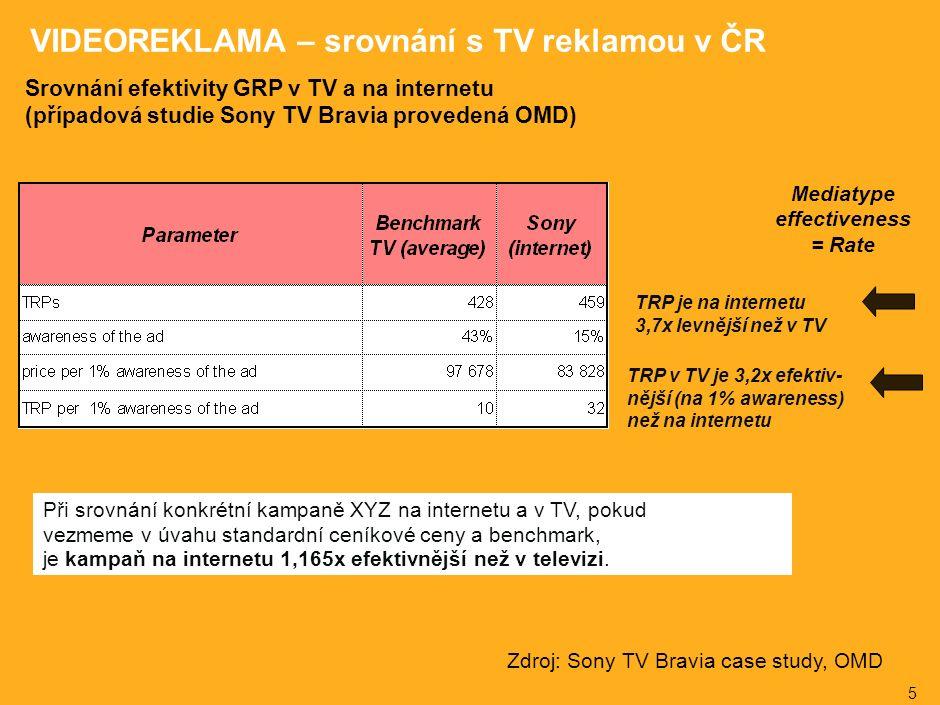 5 Mediatype effectiveness = Rate Srovnání efektivity GRP v TV a na internetu (případová studie Sony TV Bravia provedená OMD) TRP je na internetu 3,7x levnější než v TV TRP v TV je 3,2x efektiv- nější (na 1% awareness) než na internetu Při srovnání konkrétní kampaně XYZ na internetu a v TV, pokud vezmeme v úvahu standardní ceníkové ceny a benchmark, je kampaň na internetu 1,165x efektivnější než v televizi.