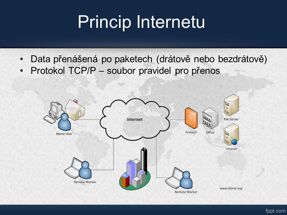 Princip Internetu Data přenášená po paketech (drátově nebo bezdrátově) Protokol TCP/P – soubor pravidel pro přenos
