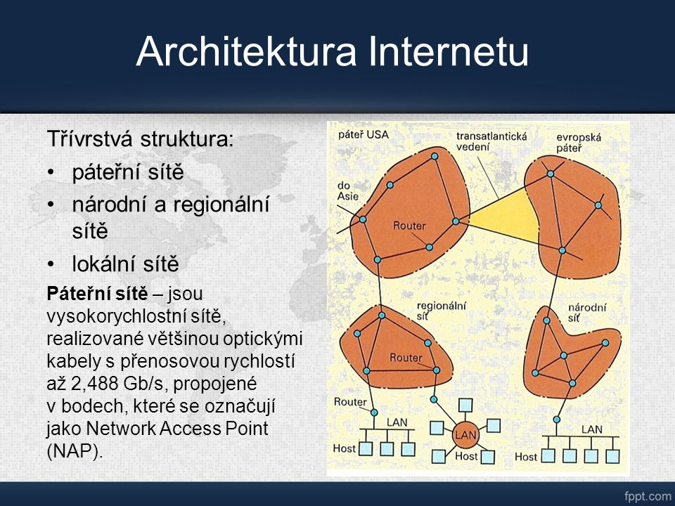 Architektura Internetu Třívrstvá struktura: páteřní sítě národní a regionální sítě lokální sítě Páteřní sítě – jsou vysokorychlostní sítě, realizované většinou optickými kabely s přenosovou rychlostí až 2,488 Gb/s, propojené v bodech, které se označují jako Network Access Point (NAP).