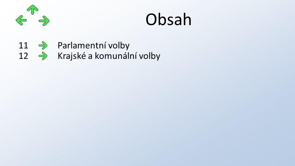 Obsah Parlamentní volby11 Krajské a komunální volby12