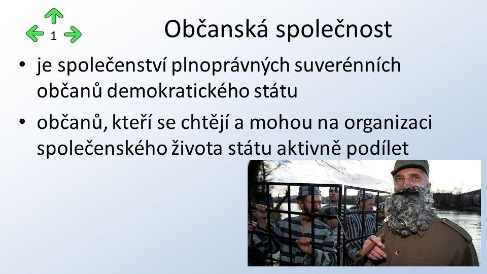 je společenství plnoprávných suverénních občanů demokratického státu občanů, kteří se chtějí a mohou na organizaci společenského života státu aktivně podílet Občanská společnost 1