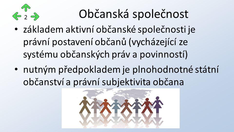základem aktivní občanské společnosti je právní postavení občanů (vycházející ze systému občanských práv a povinností) nutným předpokladem je plnohodnotné státní občanství a právní subjektivita občana Občanská společnost 2