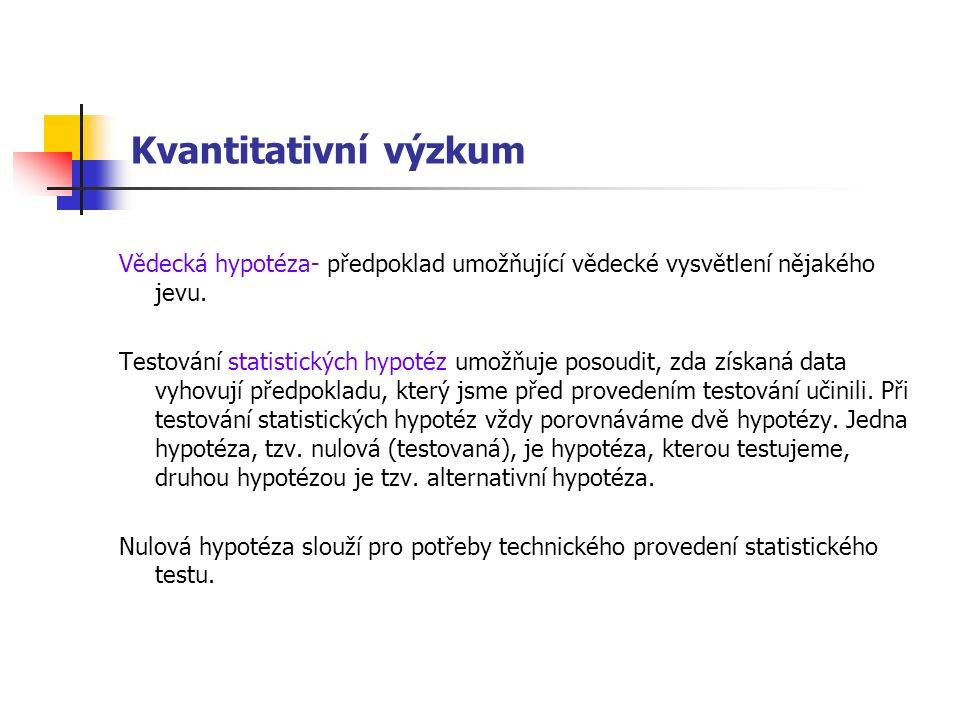 Kvantitativní výzkum Vědecká hypotéza- předpoklad umožňující vědecké vysvětlení nějakého jevu.