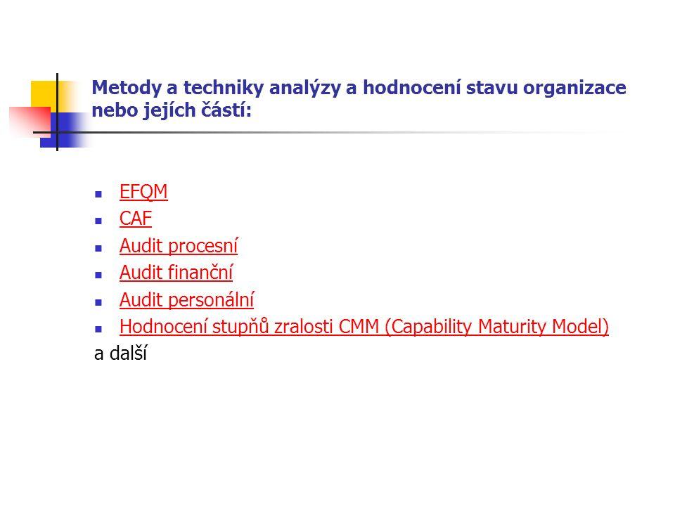 Metody a techniky analýzy a hodnocení stavu organizace nebo jejích částí: EFQM CAF Audit procesní Audit finanční Audit personální Hodnocení stupňů zralosti CMM (Capability Maturity Model)CMM a další