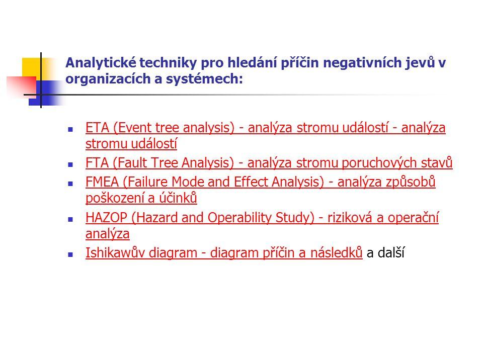 Analytické techniky pro hledání příčin negativních jevů v organizacích a systémech: ETA (Event tree analysis) - analýza stromu událostí - analýza stromu událostí ETA (Event tree analysis) - analýza stromu událostí FTA (Fault Tree Analysis) - analýza stromu poruchových stavů FTA (Fault Tree Analysis) FMEA (Failure Mode and Effect Analysis) - analýza způsobů poškození a účinků FMEA (Failure Mode and Effect Analysis) HAZOP (Hazard and Operability Study) - riziková a operační analýza HAZOP (Hazard and Operability Study) Ishikawův diagram - diagram příčin a následků a další Ishikawův diagram