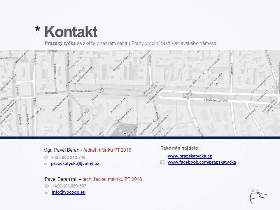 +420 602 312 746 prazskatycka@volny.cz Mgr.