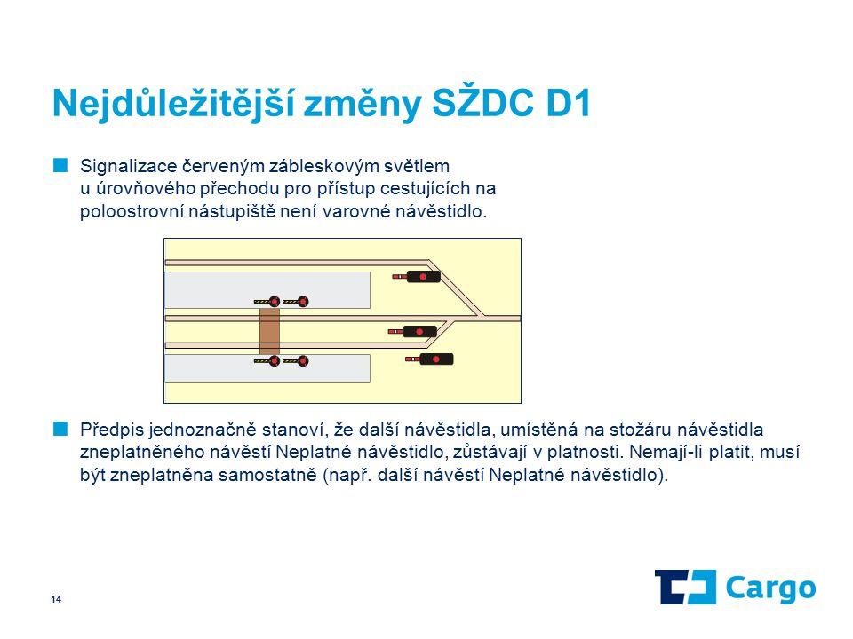 Nejdůležitější změny SŽDC D1 ■ Signalizace červeným zábleskovým světlem u úrovňového přechodu pro přístup cestujících na poloostrovní nástupiště není varovné návěstidlo.