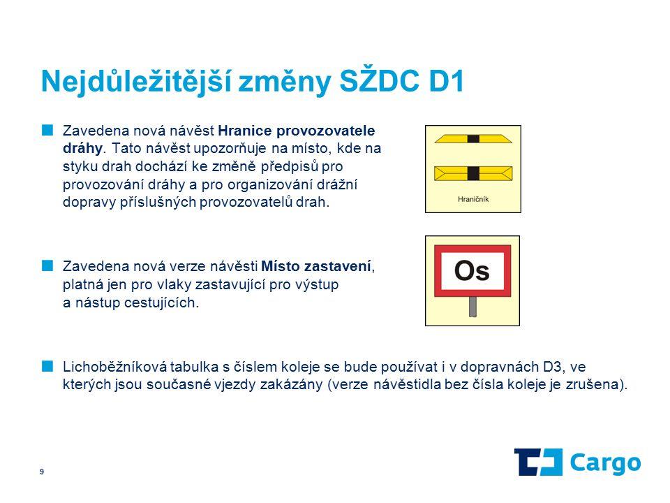 Nejdůležitější změny SŽDC D1 ■ Zavedena nová návěst Hranice provozovatele dráhy.