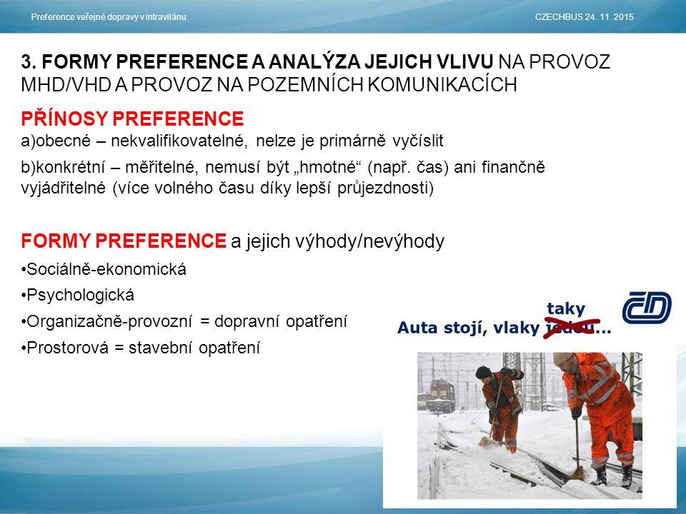 Preference veřejné dopravy v intravilánu CZECHBUS 24. 11. 2015