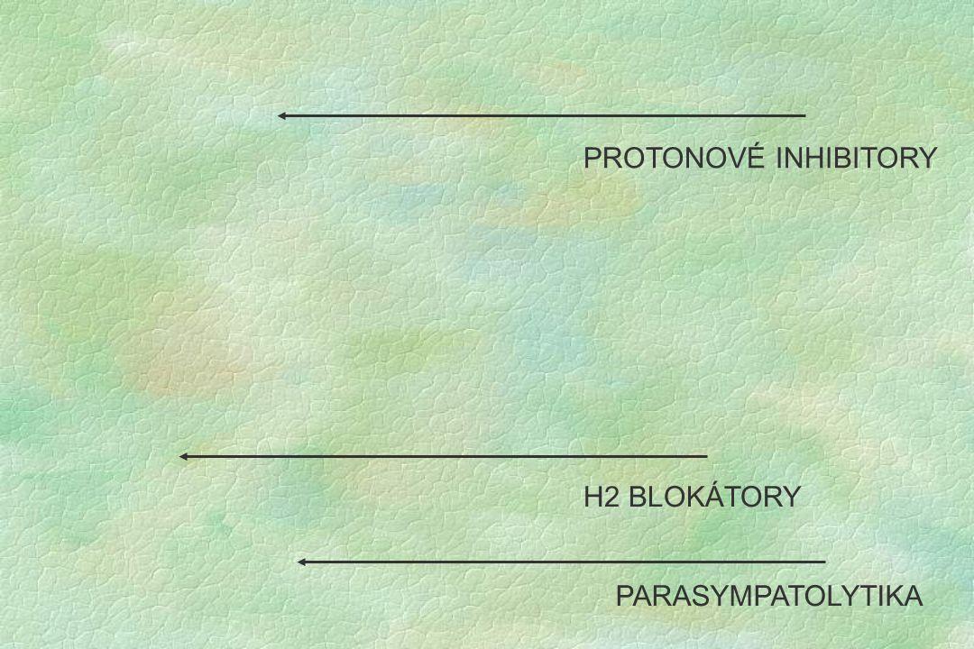 PROTONOVÉ INHIBITORY H2 BLOKÁTORY PARASYMPATOLYTIKA
