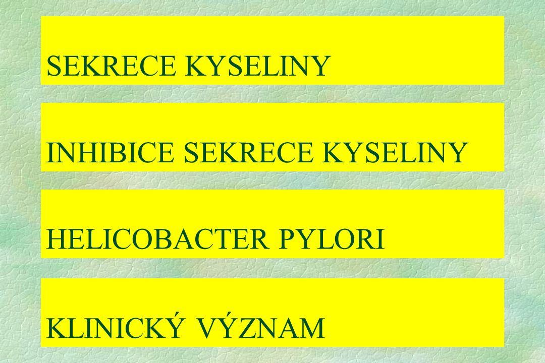 Substituované benzimidazoly Neaktivní lék (pK=4) Protonace – aktivní sulfenamid Kovalentní vazba na CYS 813 Omeprazol – v ČR - generika Lanzoprazol – v ČR - generika Pantoprazol – v ČR - ORIGINÁL Rabeprazol – NENÍ V ČR Esomeprazol – NENÍ V ČR Tenatoprazol – NENÍ V ČR A EU INHIBITORY PROTONOVÉ PUMPY