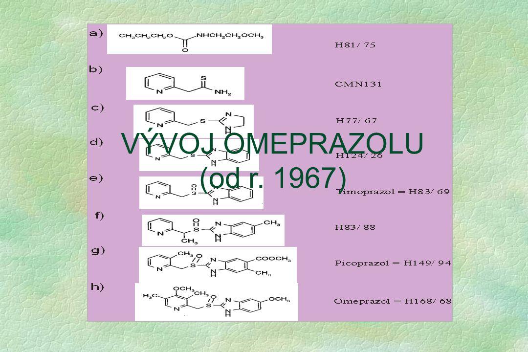 VÝVOJ OMEPRAZOLU (od r. 1967)