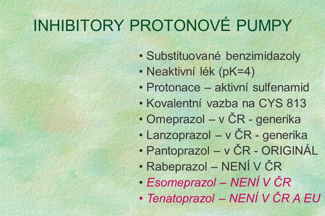 Substituované benzimidazoly Neaktivní lék (pK=4) Protonace – aktivní sulfenamid Kovalentní vazba na CYS 813 Omeprazol – v ČR - generika Lanzoprazol –