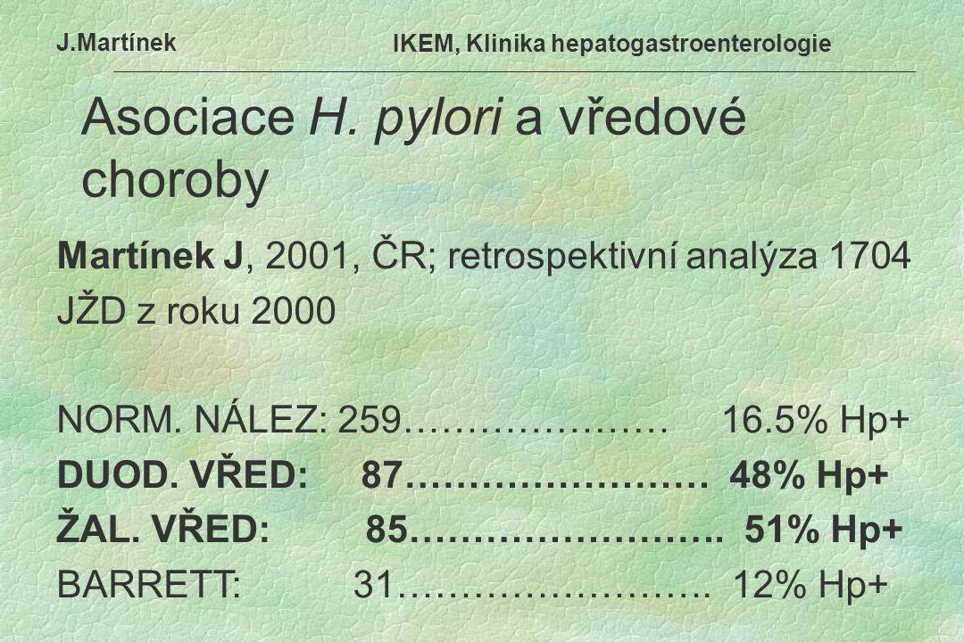 Asociace H. pylori a vředové choroby IKEM, Klinika hepatogastroenterologie J.Martínek Martínek J, 2001, ČR; retrospektivní analýza 1704 JŽD z roku 200