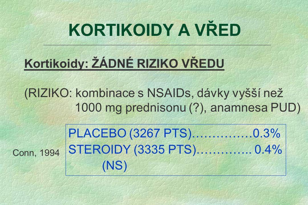 KORTIKOIDY A VŘED Kortikoidy: ŽÁDNÉ RIZIKO VŘEDU (RIZIKO: kombinace s NSAIDs, dávky vyšší než 1000 mg prednisonu (?), anamnesa PUD) PLACEBO (3267 PTS)