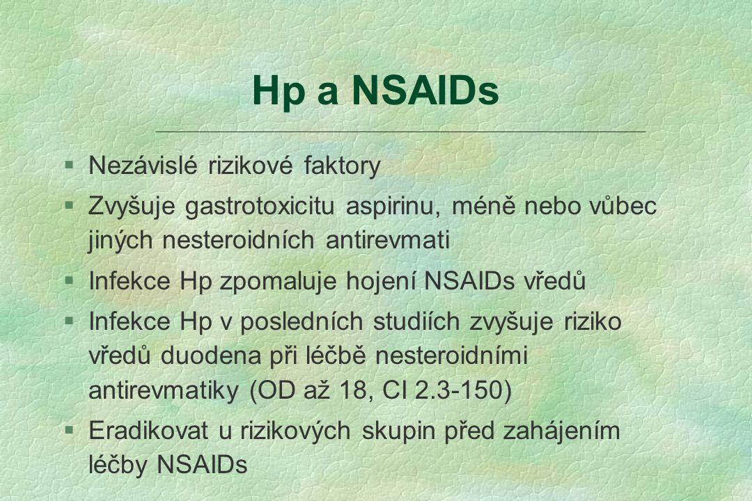 Hp a NSAIDs §Nezávislé rizikové faktory §Zvyšuje gastrotoxicitu aspirinu, méně nebo vůbec jiných nesteroidních antirevmati §Infekce Hp zpomaluje hojení NSAIDs vředů §Infekce Hp v posledních studiích zvyšuje riziko vředů duodena při léčbě nesteroidními antirevmatiky (OD až 18, CI 2.3-150) §Eradikovat u rizikových skupin před zahájením léčby NSAIDs